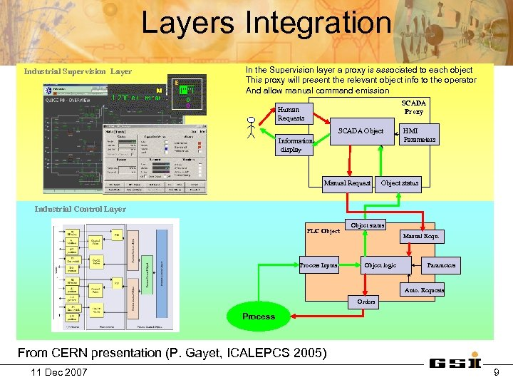 Layers Integration Industrial Supervision Layer In the Supervision layer a proxy is associated to