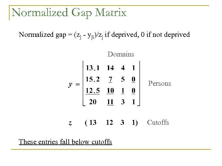 Normalized Gap Matrix Normalized gap = (zj - yji)/zj if deprived, 0 if not