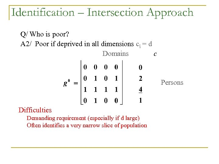 Identification – Intersection Approach Q/ Who is poor? A 2/ Poor if deprived in