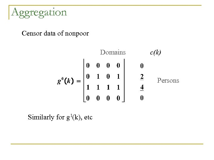 Aggregation Censor data of nonpoor Domains c(k) Persons Similarly for g 1(k), etc