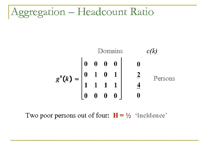 Aggregation – Headcount Ratio Domains c(k) Persons Two poor persons out of four: H