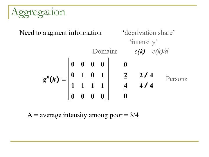 Aggregation Need to augment information 'deprivation share' 'intensity' Domains c(k)/d Persons A = average