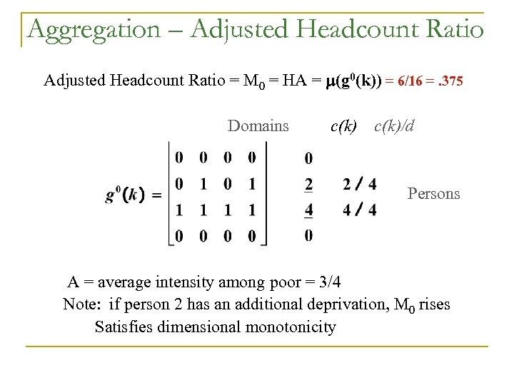 Aggregation – Adjusted Headcount Ratio = M 0 = HA = m(g 0(k)) =