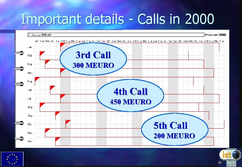 Important details - Calls in 2000 3 rd Call 300 MEURO 4 th Call