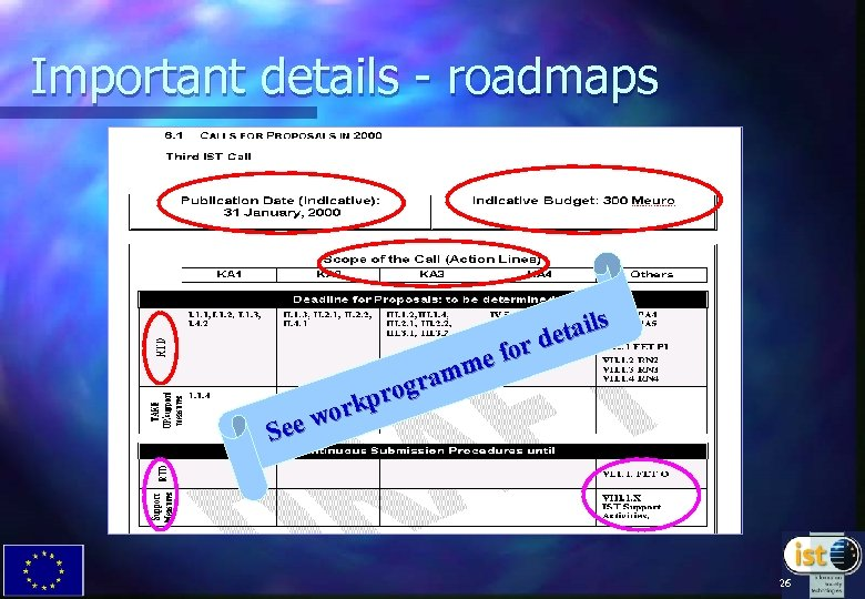 Important details - roadmaps See me gram ro rkp wo tails e or d