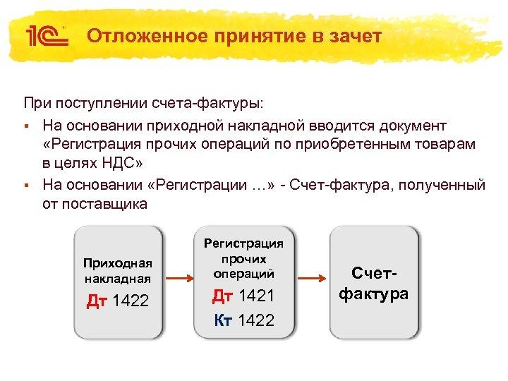 Отложенное принятие в зачет При поступлении счета-фактуры: § На основании приходной накладной вводится документ