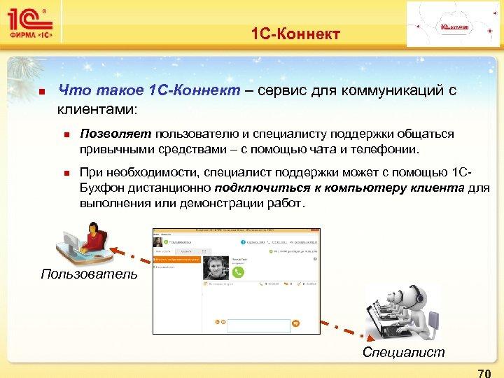 1 С-Коннект n Что такое 1 С-Коннект – сервис для коммуникаций с клиентами: n