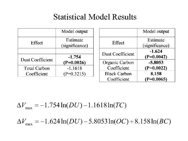 Statistical Model Results