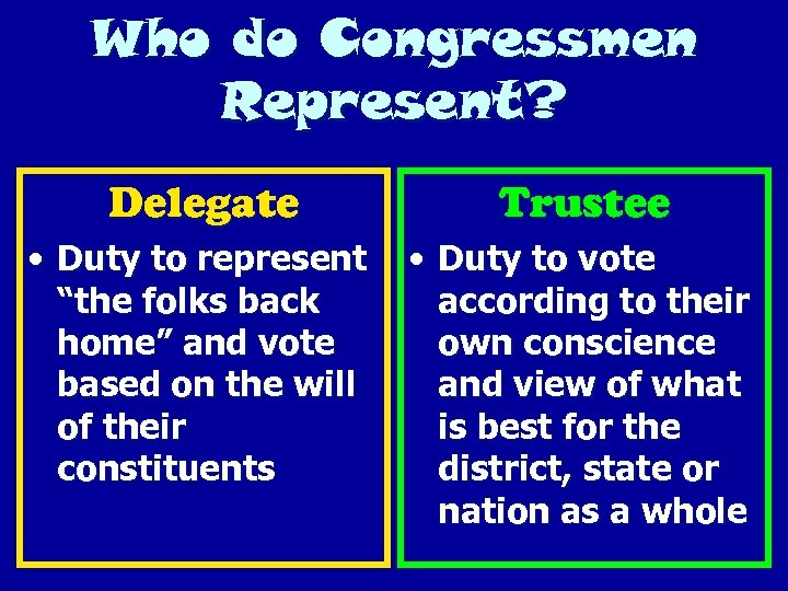 "Who do Congressmen Represent? Delegate Trustee • Duty to represent ""the folks back home"""