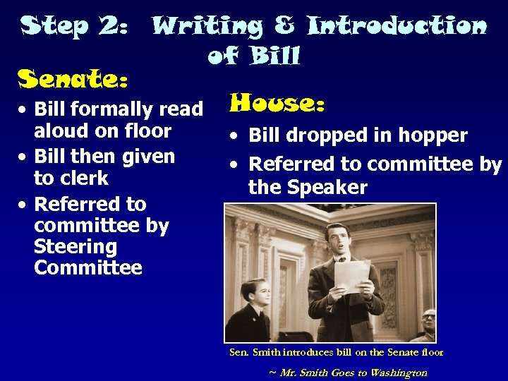 Step 2: Writing & Introduction of Bill Senate: • Bill formally read House: aloud