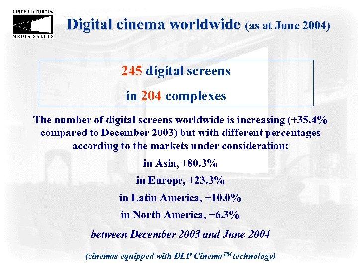 Digital cinema worldwide (as at June 2004) 245 digital screens in 204 complexes The