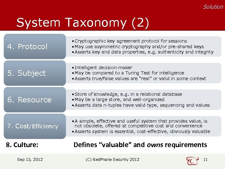 Solution System Taxonomy (2) 4. Protocol • Cryptographic key agreement protocol for sessions •