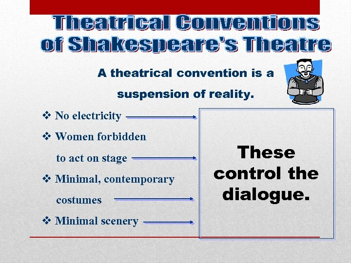 A theatrical convention is a suspension of reality. v No electricity v Women forbidden