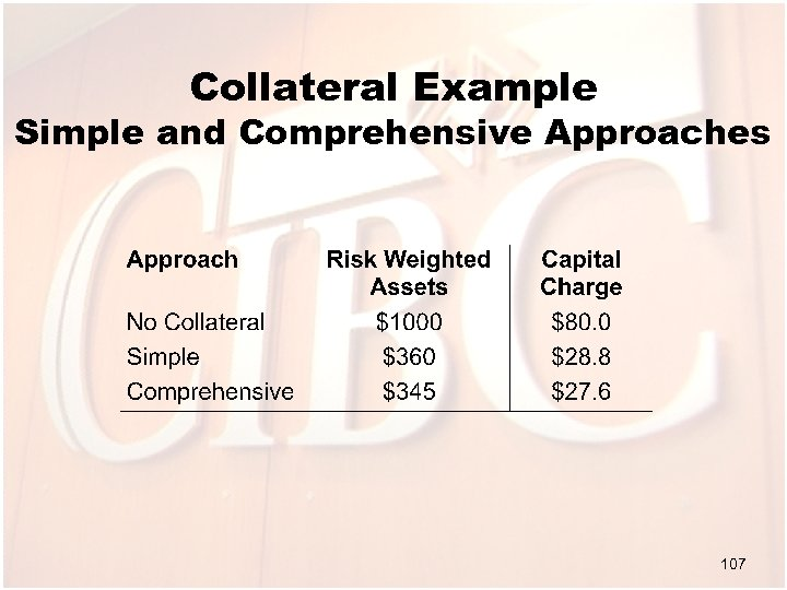 Collateral Example Simple and Comprehensive Approaches 107