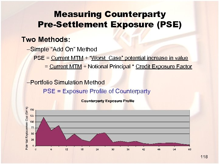 """Measuring Counterparty Pre-Settlement Exposure (PSE) Two Methods: –Simple """"Add On"""" Method PSE = Current"""