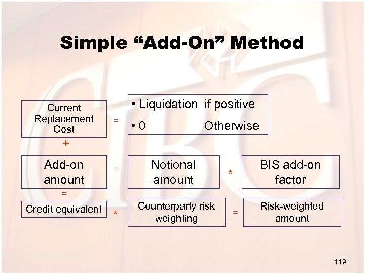"Simple ""Add-On"" Method Current Replacement Cost • Liquidation if positive = • 0 Otherwise"