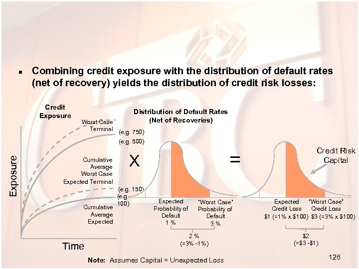n Combining credit exposure with the distribution of default rates (net of recovery) yields