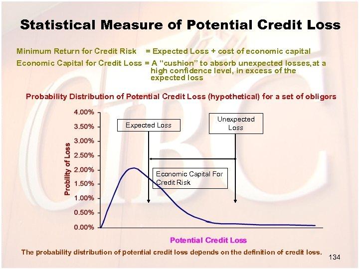 Statistical Measure of Potential Credit Loss Minimum Return for Credit Risk = Expected Loss