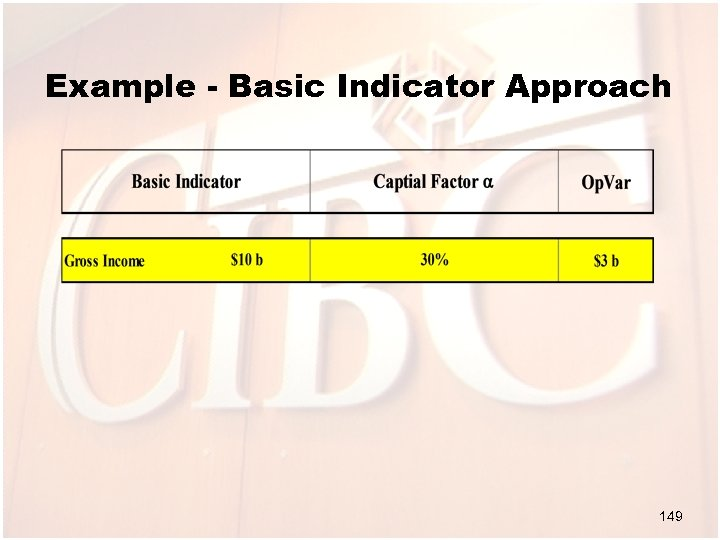 Example - Basic Indicator Approach 149
