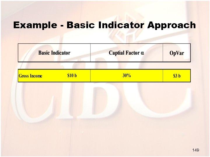 Example - Basic Indicator Approach 149