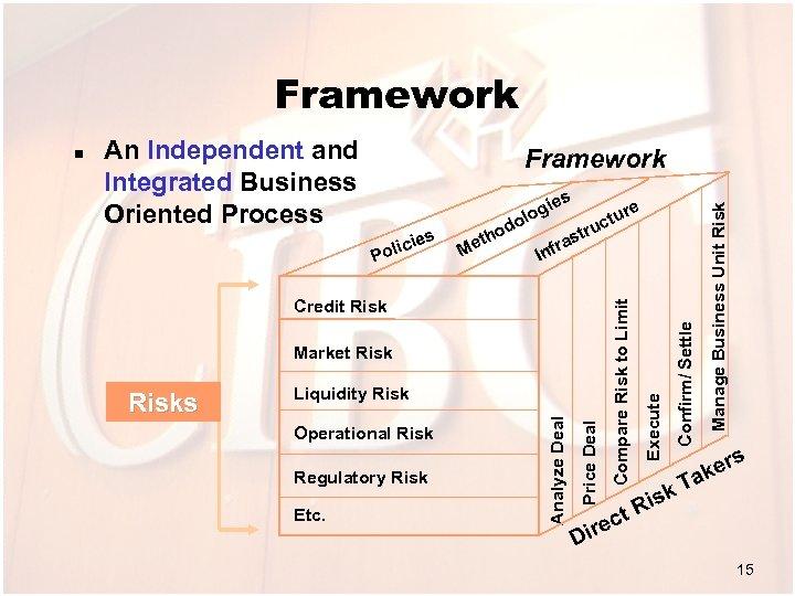 Framework s st ra Inf Credit Risk Market Risk Liquidity Risk Operational Risk Regulatory