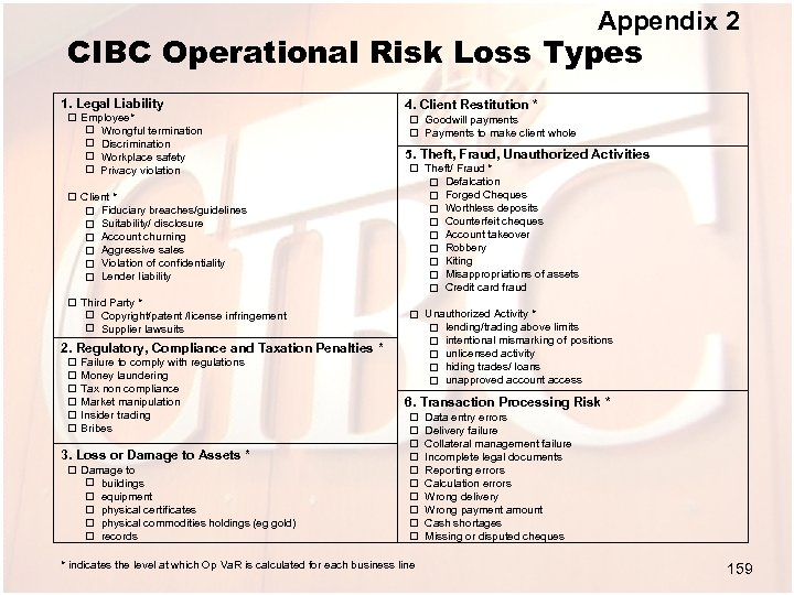 Appendix 2 CIBC Operational Risk Loss Types 1. Legal Liability Employee* Wrongful termination Discrimination