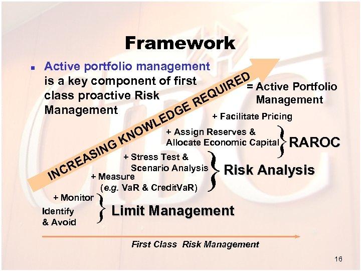 Framework n Active portfolio management is a key component of first ED Active Portfolio