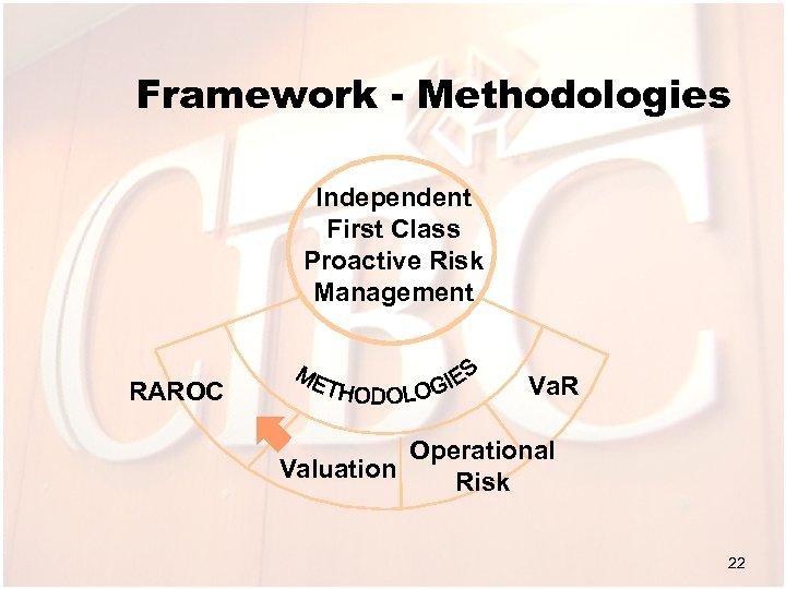 Framework - Methodologies Independent First Class Proactive Risk Management RAROC Va. R Operational Valuation