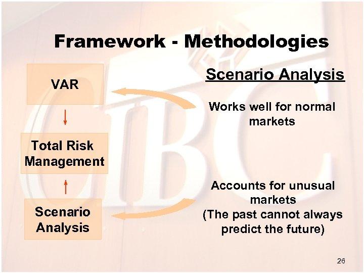 Framework - Methodologies VAR Scenario Analysis Works well for normal markets Total Risk Management