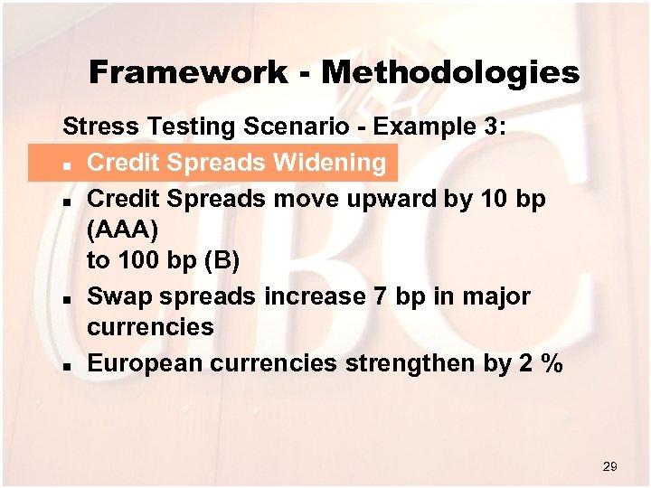 Framework - Methodologies Stress Testing Scenario - Example 3: n Credit Spreads Widening n