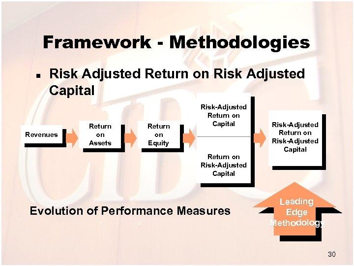 Framework - Methodologies n Risk Adjusted Return on Risk Adjusted Capital Revenues Return on