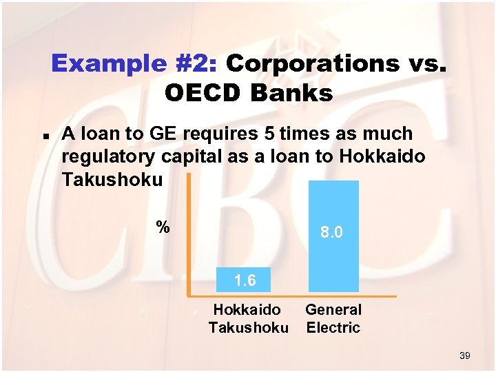 Example #2: Corporations vs. OECD Banks n A loan to GE requires 5 times