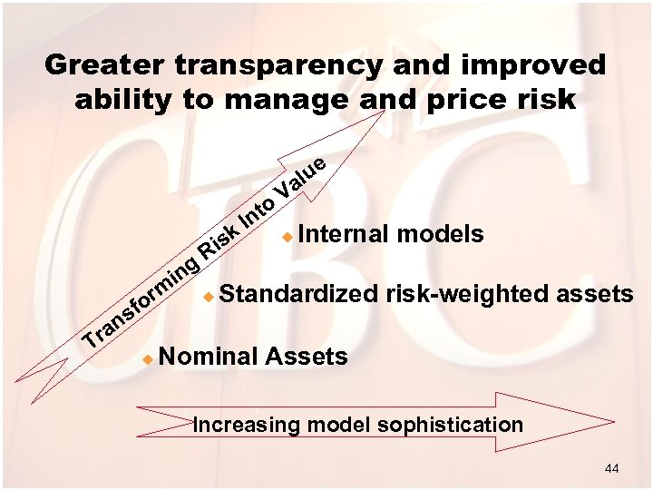 Greater transparency and improved ability to manage and price risk e sk g in