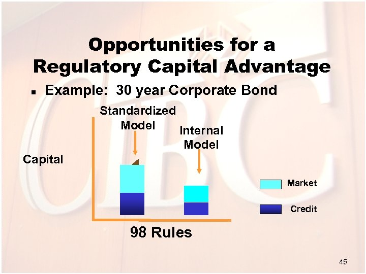 Opportunities for a Regulatory Capital Advantage n Example: 30 year Corporate Bond Standardized Model