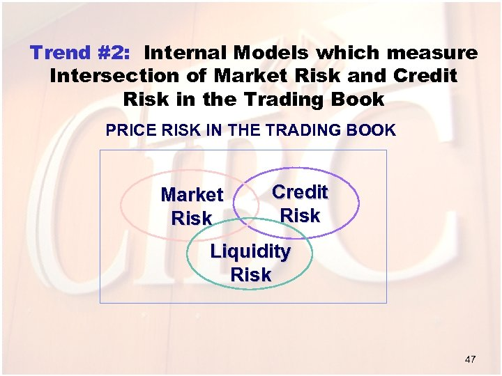 Trend #2: Internal Models which measure Intersection of Market Risk and Credit Risk in