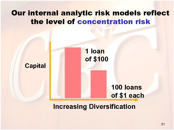 Our internal analytic risk models reflect the level of concentration risk Capital 1 loan