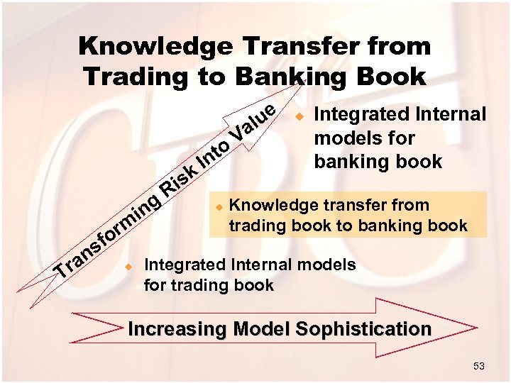 Knowledge Transfer from Trading to Banking Book ue l ng i rm o T