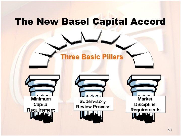 The New Basel Capital Accord Three Basic Pillars Minimum Capital Requirement Supervisory Review Process