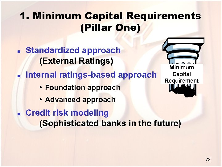 1. Minimum Capital Requirements (Pillar One) n n Standardized approach (External Ratings) Internal ratings-based