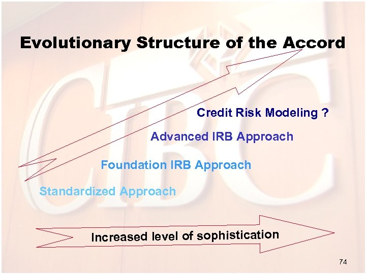 Evolutionary Structure of the Accord Credit Risk Modeling ? Advanced IRB Approach Foundation IRB