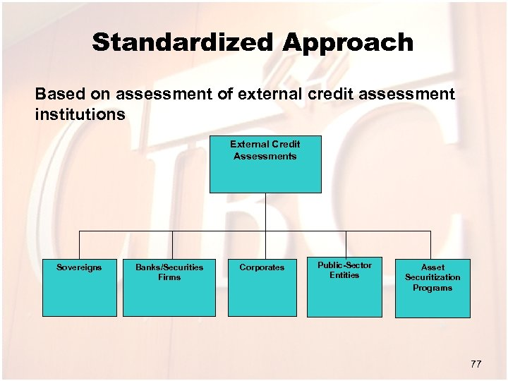 Standardized Approach Based on assessment of external credit assessment institutions External Credit Assessments Sovereigns