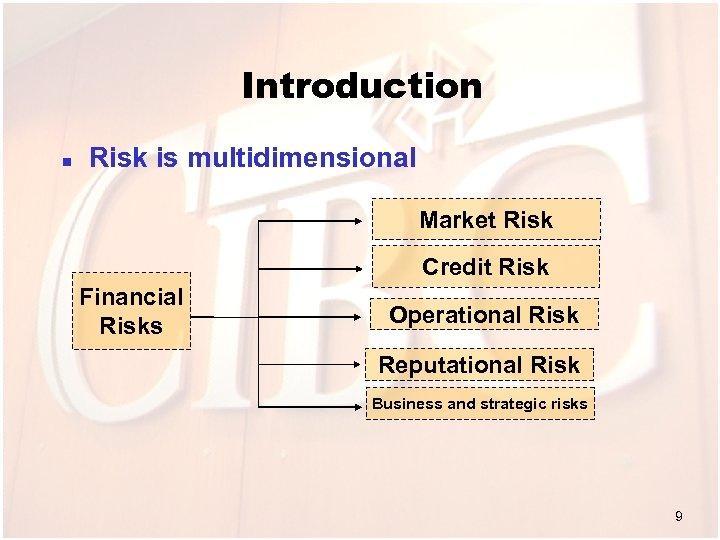 Introduction n Risk is multidimensional Market Risk Credit Risk Financial Risks Operational Risk Reputational
