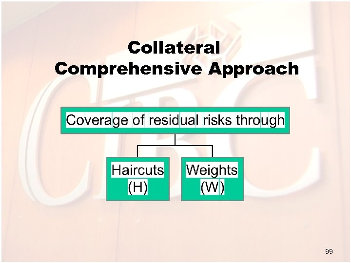 Collateral Comprehensive Approach 99