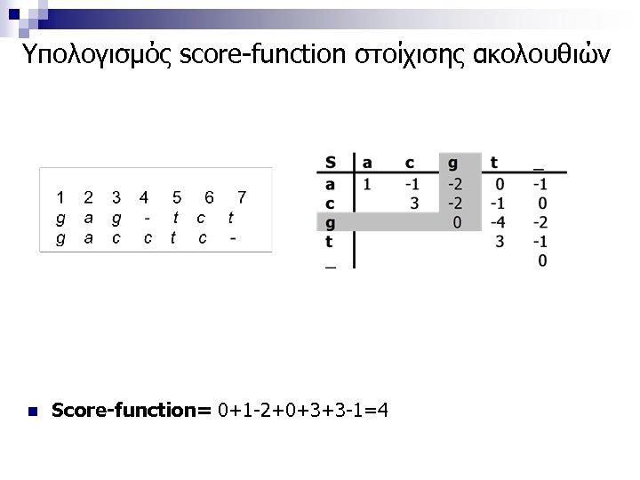 Υπολογισμός score-function στοίχισης ακολουθιών n Score-function= 0+1 -2+0+3+3 -1=4