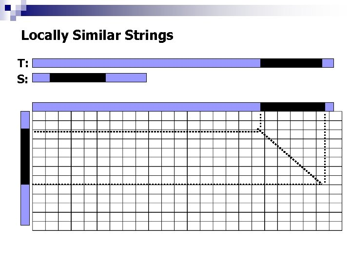 Locally Similar Strings T: S: