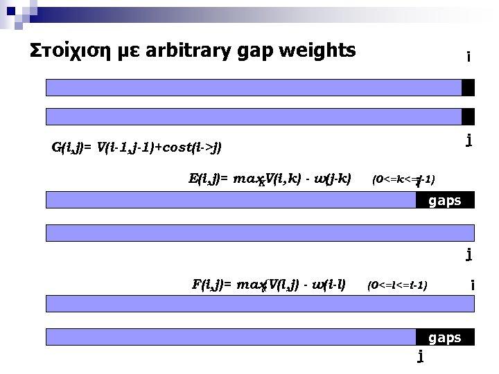 Στοίχιση με arbitrary gap weights i j G(i, j)= V(i-1, j-1)+cost(i->j) E(i, j)= max
