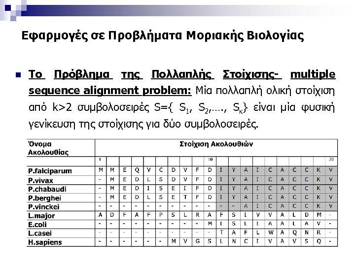 Εφαρμογές σε Προβλήματα Μοριακής Βιολογίας n Το Πρόβλημα της Πολλαπλής Στοίχισης- multiple sequence alignment
