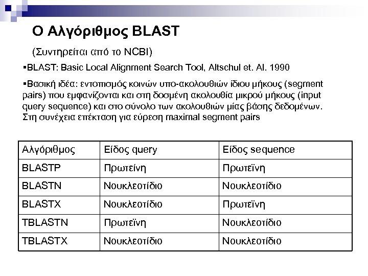 Ο Αλγόριθμος BLAST (Συντηρείται από το NCBI) §BLAST: Basic Local Alignment Search Tool, Altschul