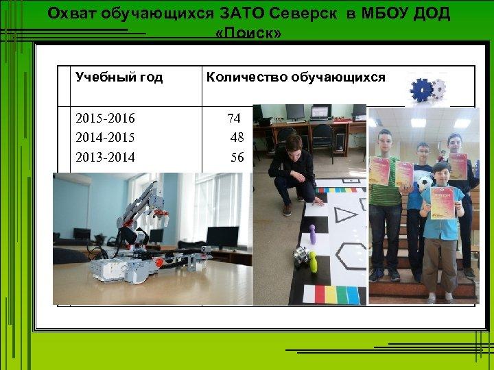 Охват обучающихся ЗАТО Северск в МБОУ ДОД «Поиск» Учебный год 2015 -2016 2014 -2015