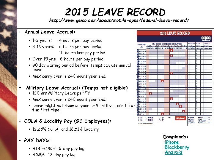 2015 LEAVE RECORD http: //www. geico. com/about/mobile-apps/federal-leave-record/ • Annual Leave Accrual: § 1 -3